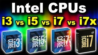 What is Intel Core i3, Core i5, Core i7 & Core i9? (Hindi)