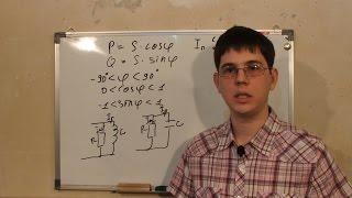 видео Коэффициент спроса электрооборудования
