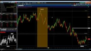 Trading Strategies for the (6E) Euro Futures
