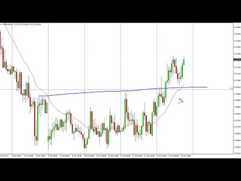 NZD/USD Technical Analysis for October 13, 2017 by FXEmpire.com
