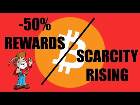 Bitcoin Halving Explained - Technical/Fundamental Analysis
