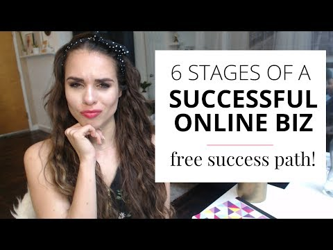 6 Stages Of A Successful Online Business // Your Complete Road Map Part II