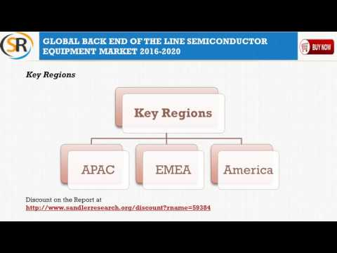 Back End of the Line Semiconductor Equipment Market Key Vendors Research Report to 2020