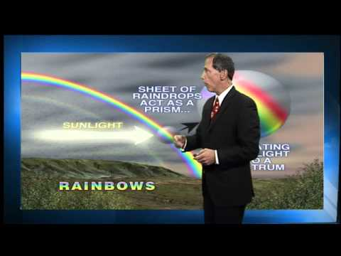 Why does a rainbow come when the rain goes away? - YouTube