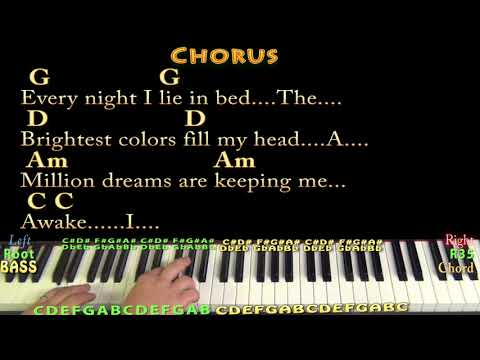 Million Dreams (The Greatest Showman) Piano Cover Lesson with Chords/Lyrics