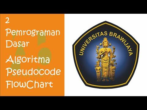 pemrograman-dasar---2---algoritma,-pseudocode,-flowchart
