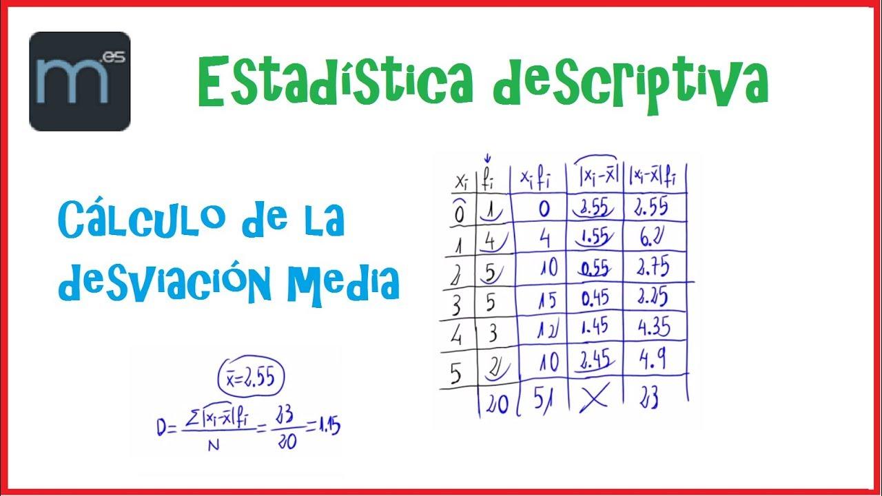Estadística Descriptiva Cálculo De La Desviación Media Youtube