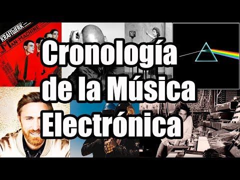 Cronología de la Música Electrónica | Historia y Evolución