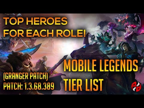 UPDATED TIER LIST! (GRANGER PATCH LOADING SCREEN) | MOBILE LEGENDS