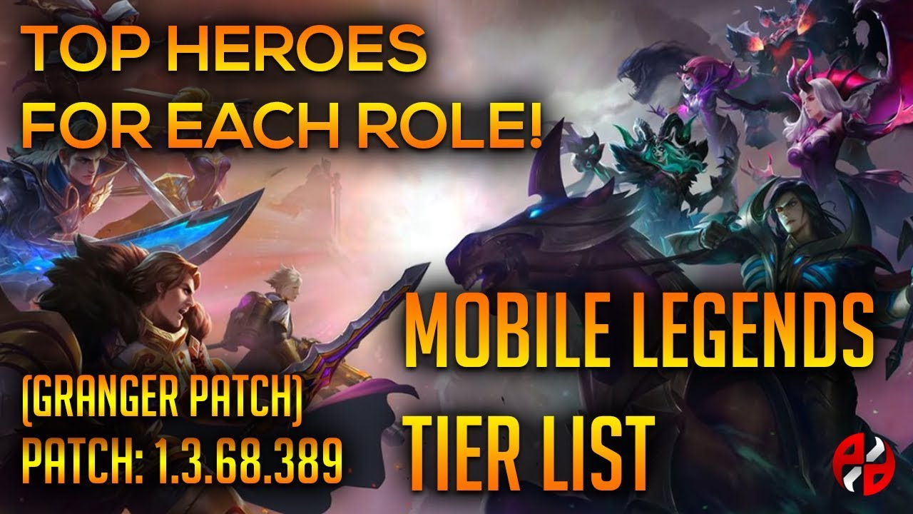 updated tier list! (granger patch loading screen)   mobile