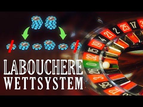 Video Blackjack regeln setzen