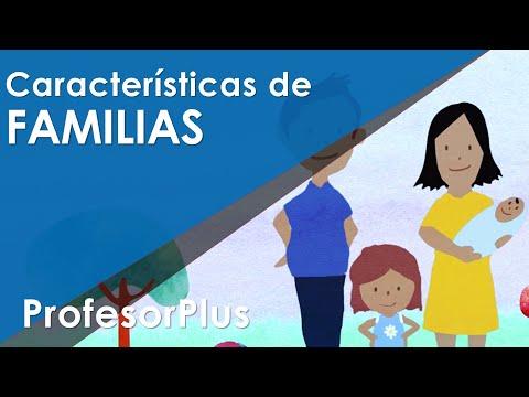 Tipos De Familias - Familia Nuclear, Psicología, Para Niños Y Adolescentes...