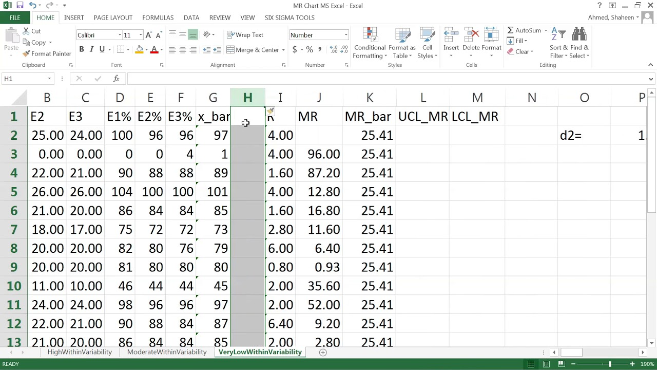 How to create  mr chart in ms excel also youtube rh
