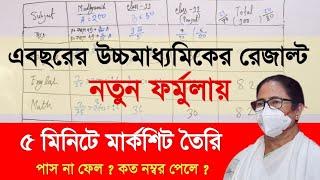 এবছর উচ্চ-মাধ্যমিকের মার্কশীট বা রেজাল্টে নম্বর  কিভাবে দেবে | HS Result | HS Exam 2021