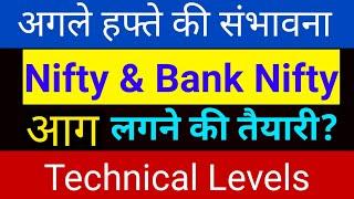 Nifty & Bank Nifty में अगले हफ्ते कैसे Trade करें ||Shubh Analysis||Money Matters
