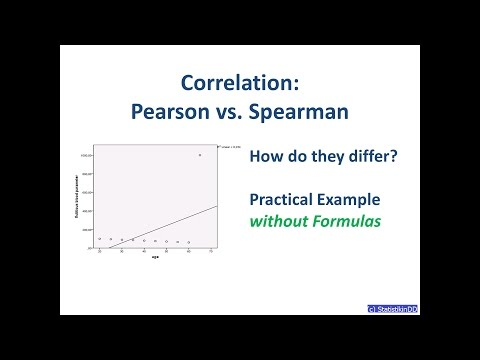 Correlation: Pearson vs  Spearman - YouTube