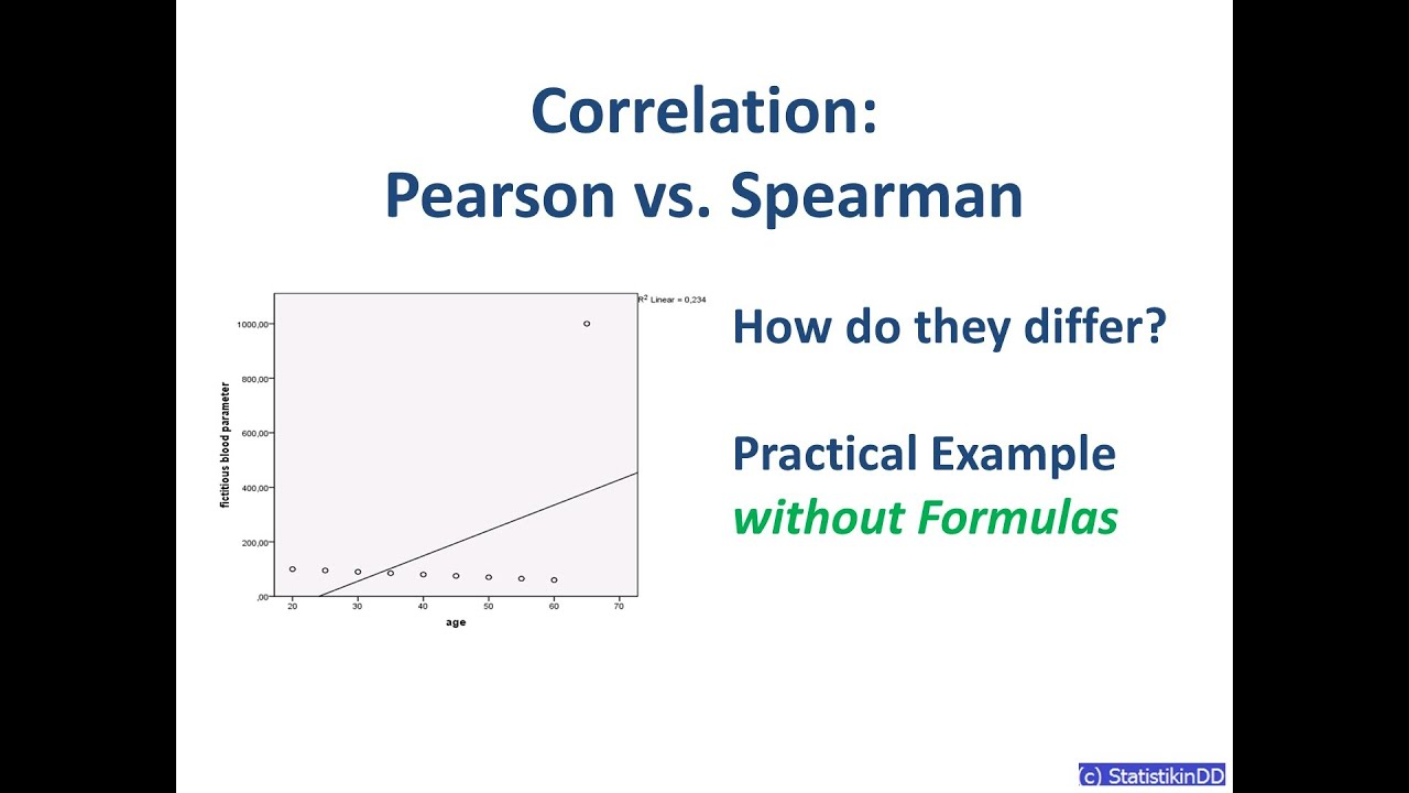 Correlation Pearson Vs Spearman YouTube