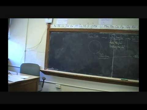 Bài Học Châm Cứu và Mạch Lý - Bài 1c.wmv