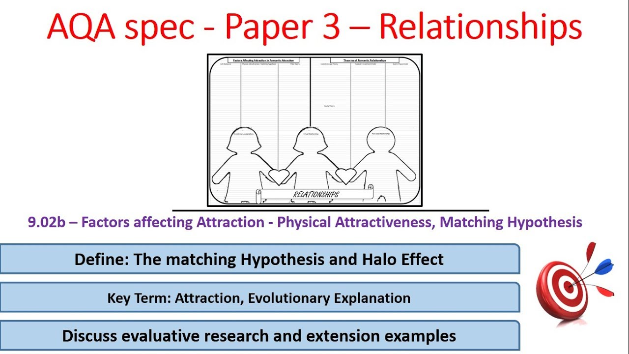 matching hypothesis psychology