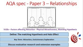 9.02b – Factors affecting Attraction - Attractiveness, Matching Hypothesis - Psychology, paper 3