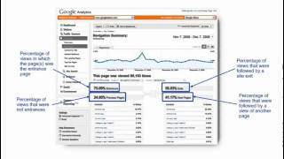 Video 8. Content Reports | Google Analytics IQ Lessons download MP3, 3GP, MP4, WEBM, AVI, FLV Juli 2018