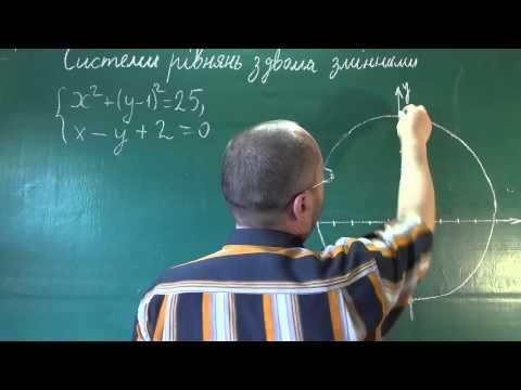 Колмогоров А. Н. Алгебра и начала анализа. Учебник для 10