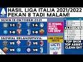 Hasil & Klasemen Liga Italia 2021 Terbaru: Juventus vs Roma, Napoli vs Torino | Serie A