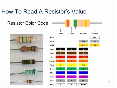 Using A Breadboard And Reading A Resistor Color Code  Youtube