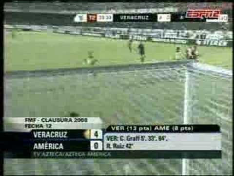 Veracruz Vs America Clausura 2008 Youtube