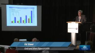JP Morgan, Scotiabank, & Silver with Ed Steer
