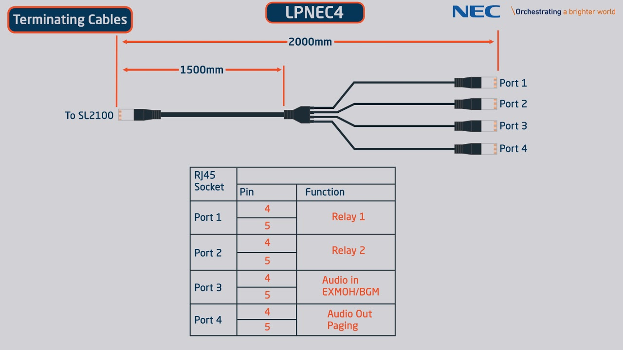 Nec Wiring Diagrams - Wiring Diagram Img on nec wiring solar, nec breaker box wiring, nec wiring codes, nec gfci breaker diagram, nec wiring symbols, solar electrical connections diagrams,
