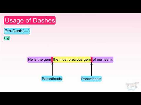 Three Types Of Dash-Hyphen(-), En-dash (–), Em-dash(—) | English | Grade-5 | Tutway |