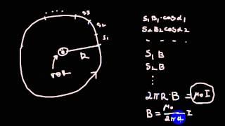 Электродинамика   теорема о циркуляции магнитной индукции   2