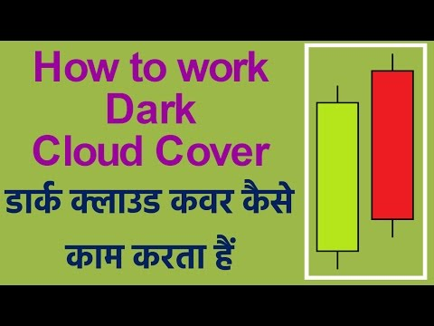 How to use Dark Cloud Cover Candlestick Pattern in hindi. Technical Analysis in Hindi