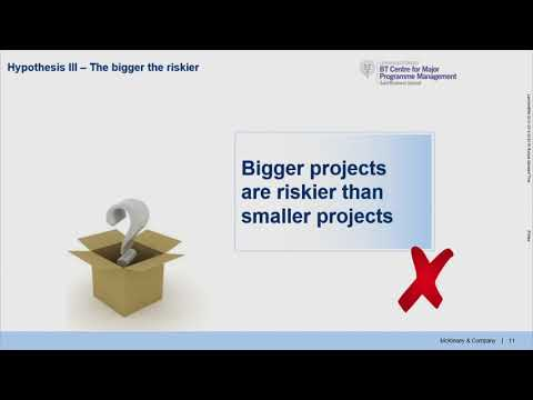 Project Conference 2014 Success factors for mega projects