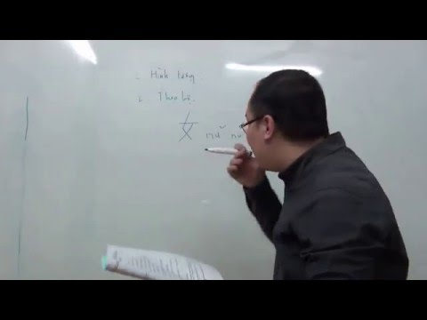 Học tiếng Trung giao tiếp cấp tốc , Bí quyết viết và nhớ chữ Hán