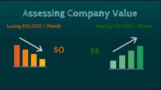 🔴 How to Invest in Stocks - The PE Ratio