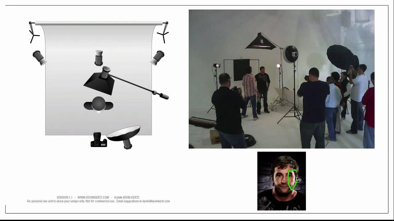 Three Light Studio Setup