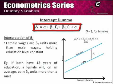 dummy variables The use of dummy variables in regression analysis by smita skrivanek, principal statistician, moresteamcom llc what is a dummy variab.