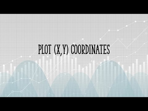 How to Plot Points on an X Y Graph