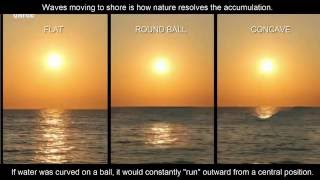 The Earth Shows No Curvature - It Is FLAT