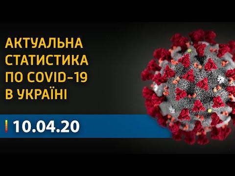 Коронавирус в Украине: статистика по COVID-19 на 10 апреля   Вікна-Новини