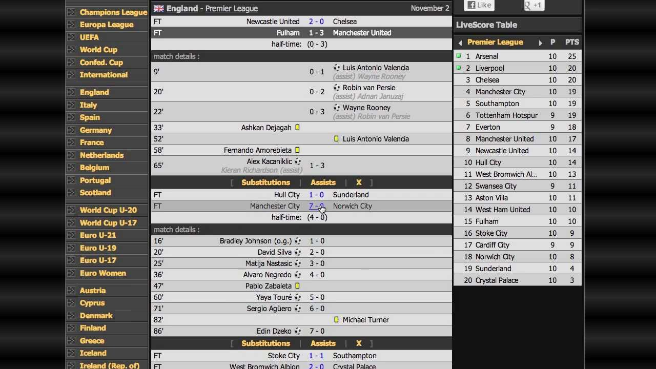 Better Livescore V3 (Chrome Extension and Greasemonkey ...