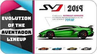 Evolution Of The Aventador Line-up