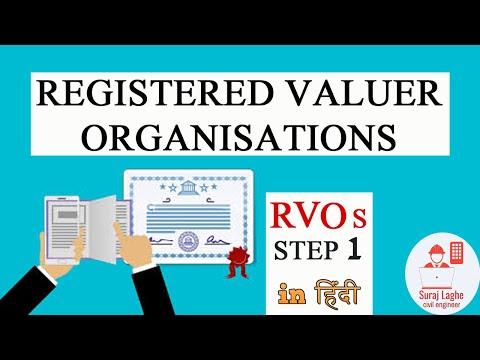 Registered Valuer Organisations RVOs