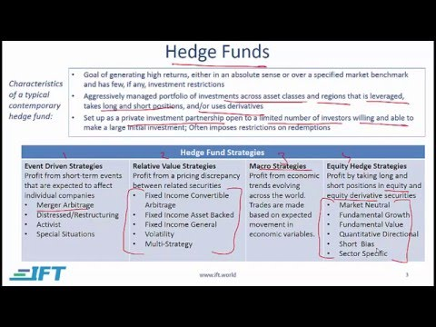2017 Level I CFA ALT: Alternative Investments - Summary