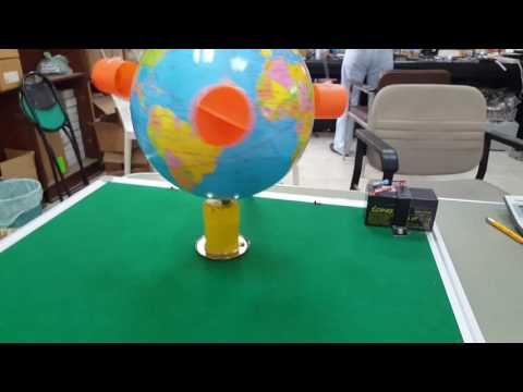 Working Model of Geo Stationery Satellite