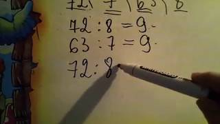 Відношення і пропорції. Математика 6 клас