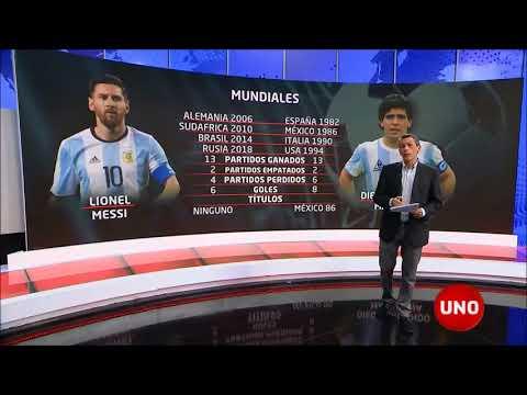Las estadísticas de Messi y Maradona en los Mundiales