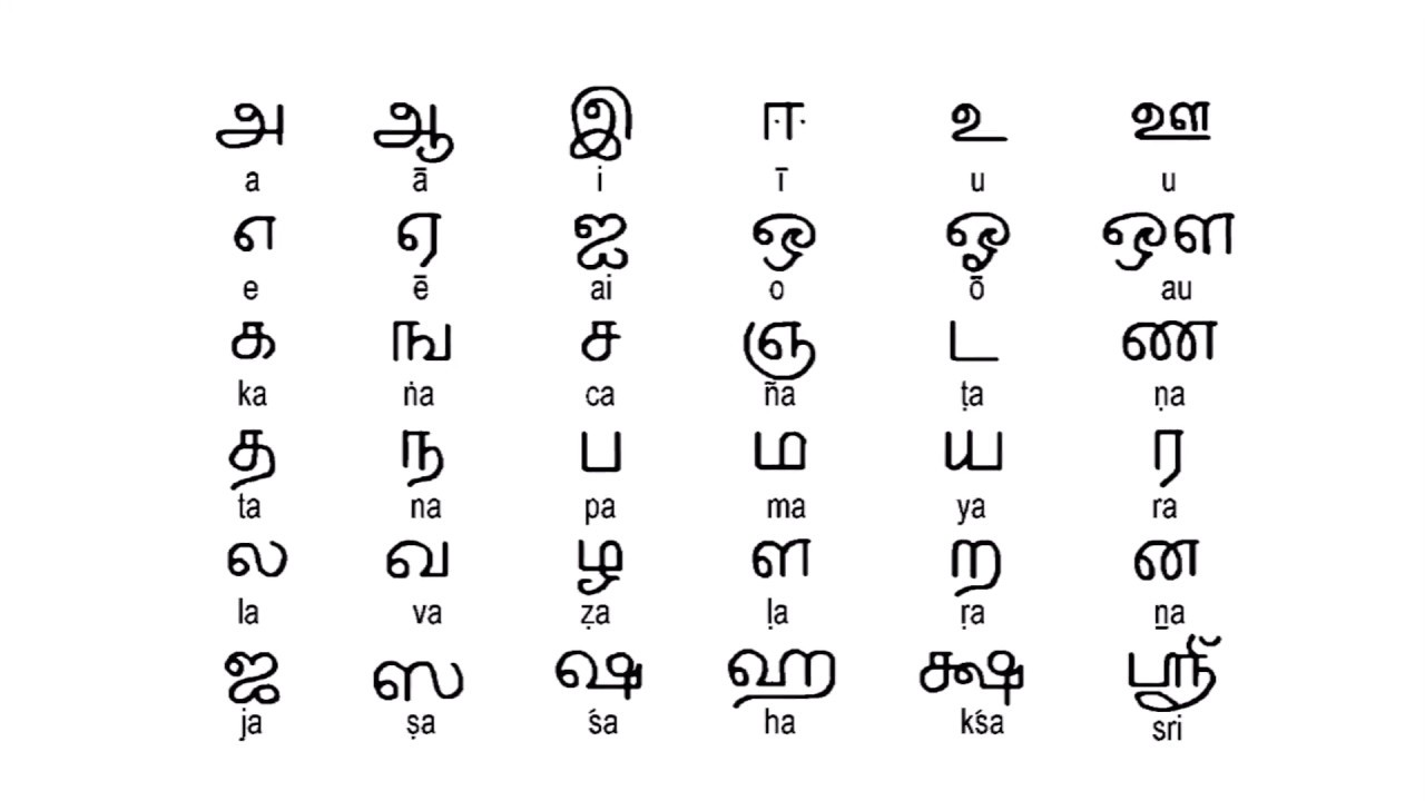 How to pronounce namaste in tamil